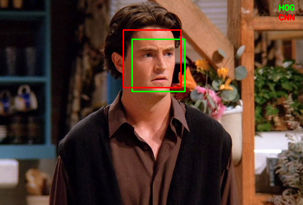 CNN based face detector from dlib